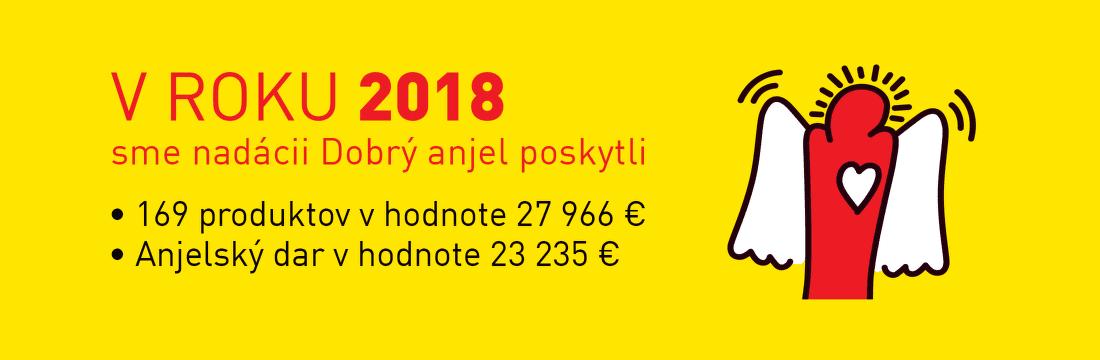 2200-x-720-Dobry-anjel_feb-2019