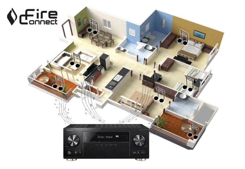 99a52e32a Podporuje aj funkciu FireConnect, ktorá zrkadlí akýkoľvek zdroj zvuku  pripojený ku kompatibilnému audiovstupu vo vašej hlavnej miestnosti na  bezdrôtový ...